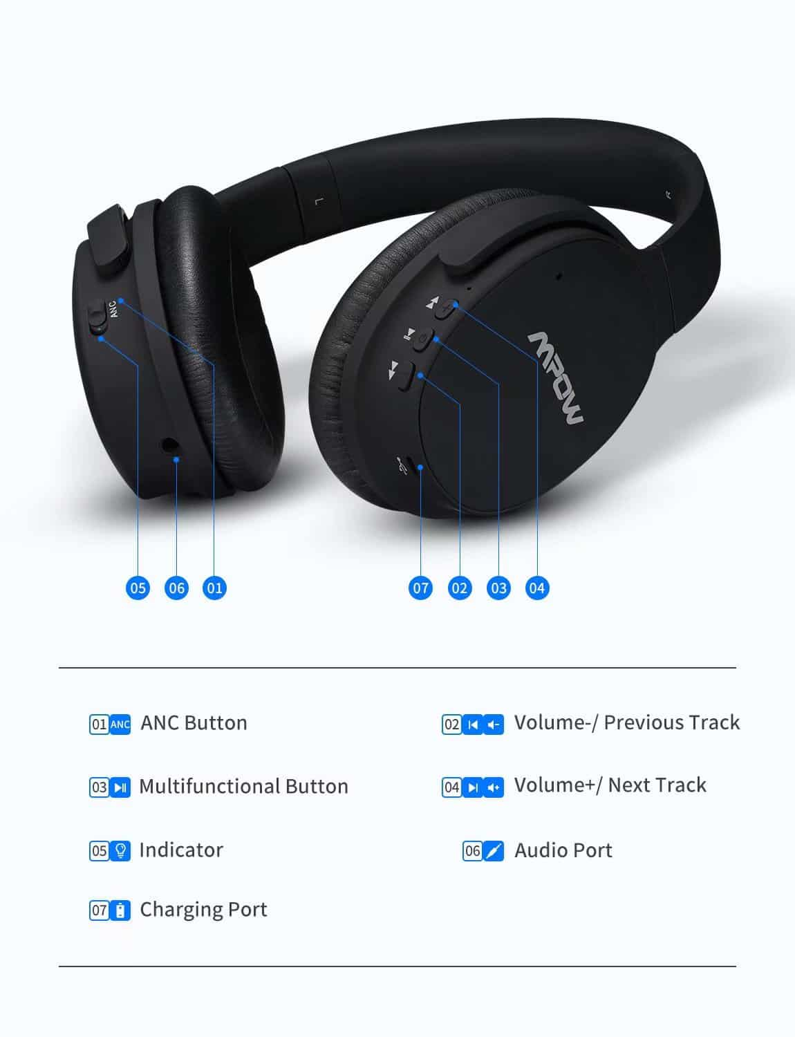 MPOW Holo H10 Dual-Mic Noise Cancelling Bluetooth Headphones SOP